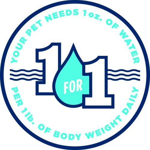 PetSafe Pet Hydration Month